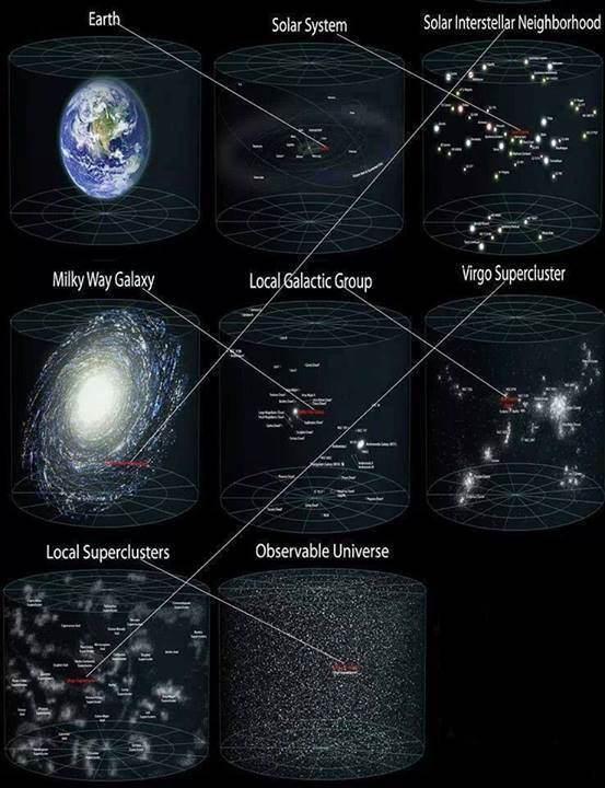 Größenverhältnisse im Universum - Teil 2.jpg