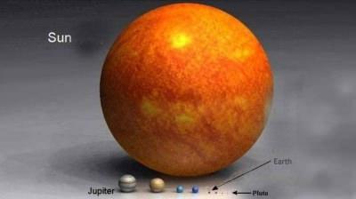 Groessenvergleich im Universum - Planetegroesse im All - Vergleich der Planeten